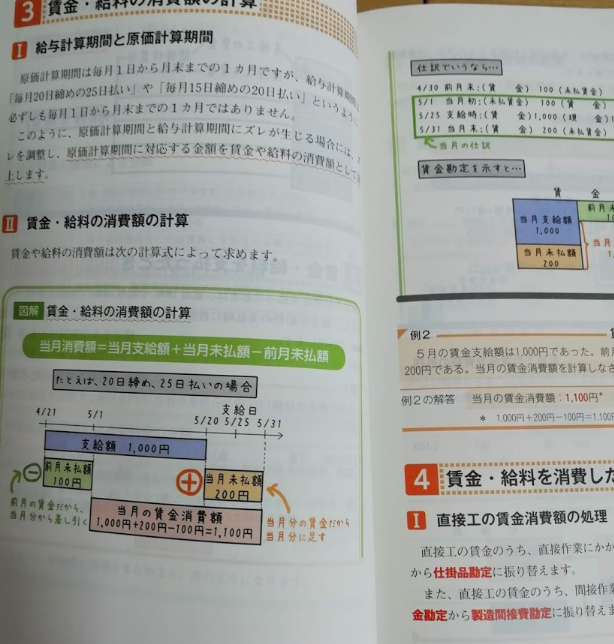 "img src=""puppy.jpg"" alt=""日商簿記2級のおすすめ参考書"""