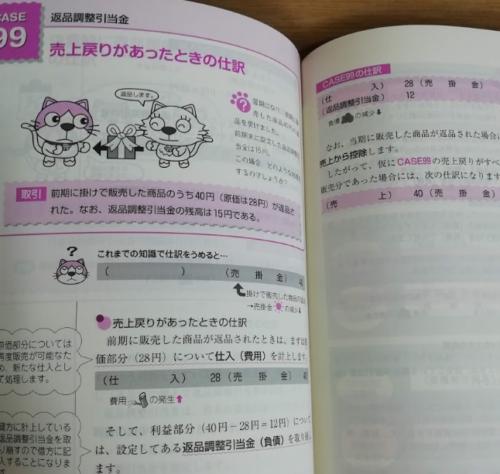 簿記2級おすすめ参考書テキスト